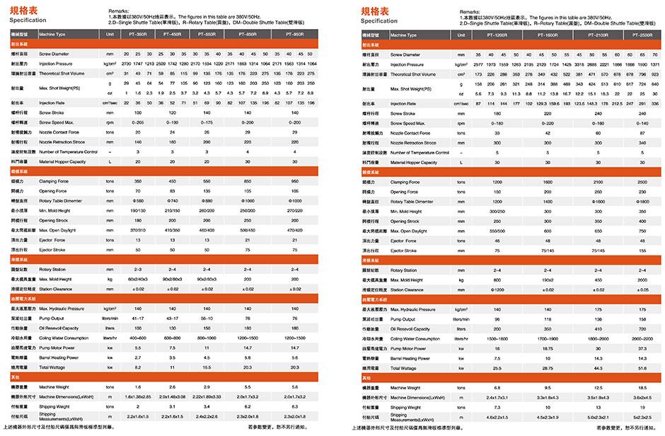 PT350R-PT2500R规格(2)
